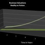Business Valuation Too High Using Wrong Methodologies